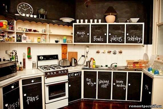 доска школьная на кухне