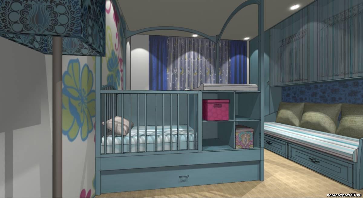 дизайн детской для новорожденного в голубом цвете