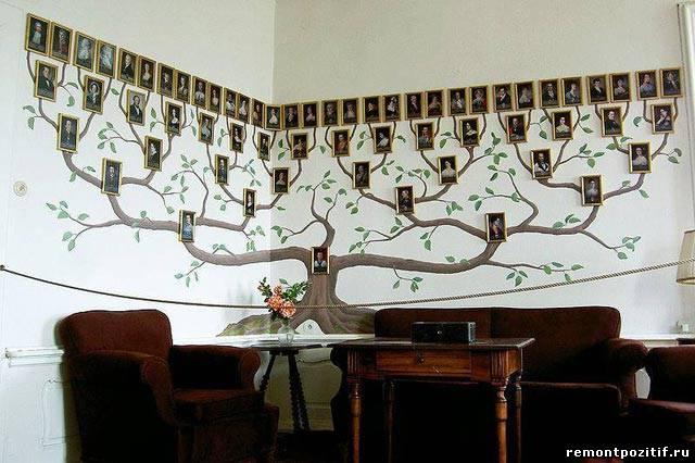 родовое дерево в дизайне стен