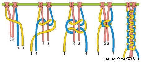 Техника плетения шпагатом макраме