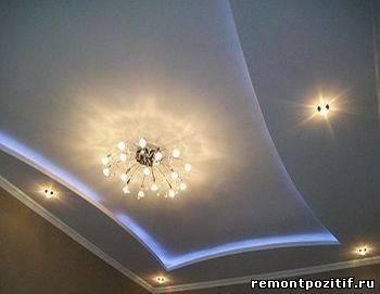 Какой можно сделать потолок своими руками фото 159