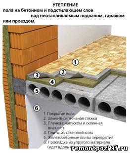 ремонт пола на первом этаже.