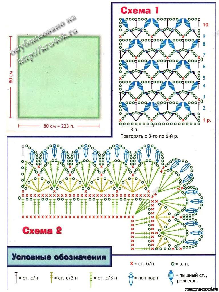 Схемы связанных пледов