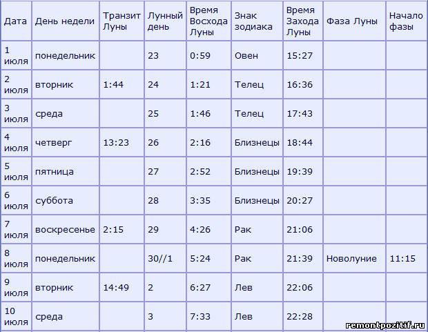 Расписание троллейбуса 17 москва выходные
